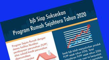 bank bjb Siap Sukseskan Program Rumah Sejahtera Tahun 2020 Copy