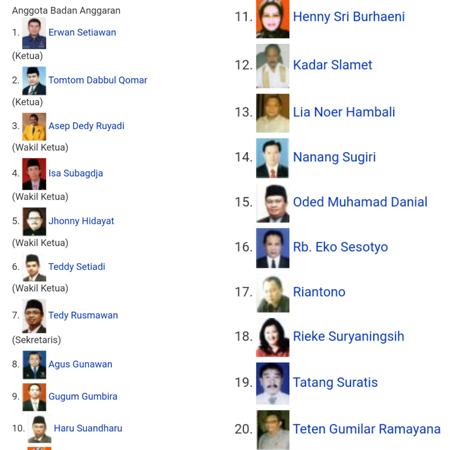 Daftar Nama 20 Anggota Banggar DPRD Kota Bandung Periode 2009 2014