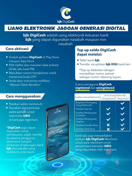 bjb DigiCash Uang Elektronik Juara Generasi Digital 2