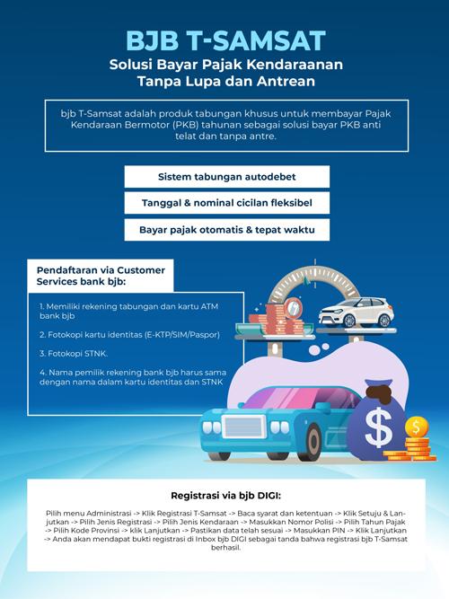 bjb T Samsat Solusi Bayar Pajak Kendaraan Tanpa Lupa dan Antrean 2