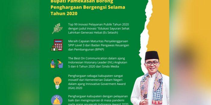 Arahan Bupati pada Rakor Pengawasan APIP di Wilayah Pemerintahan Kabupaten Pamekasan 2