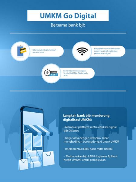 UMKM Go Digital Bersama bank bjb 1