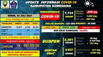 IMG 20210719 WA0129 1