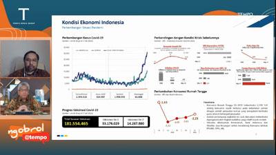 Langkah bank bjb Pulihkan Ekonomi di Tengah Pandemi Pergeseran Pola Transaksi Nasabah dan Penyaluran PEN 2